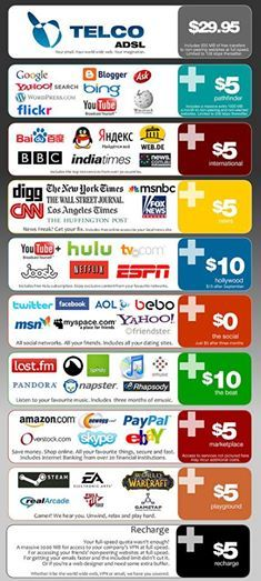Imagine Internet companies telling you which websites you can and can't go to. ... This is a VERY REAL and VERY IMPORTANT issue. This is exactly what they want to do, and why we must DEMAND NET NEUTRALITY NOW!  Support Net Neutrality!--Support a free and open Internet!