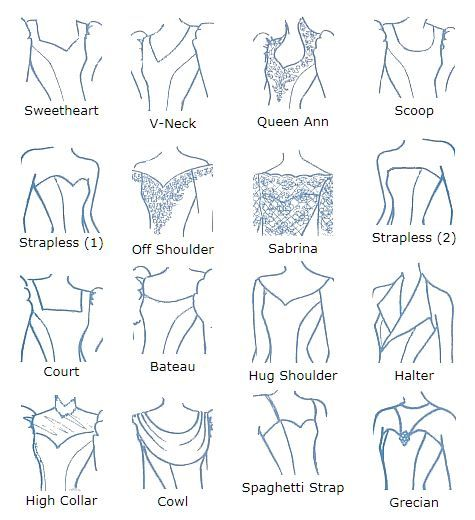 Names for some necklines, very handy for garment description in writing character costume.
