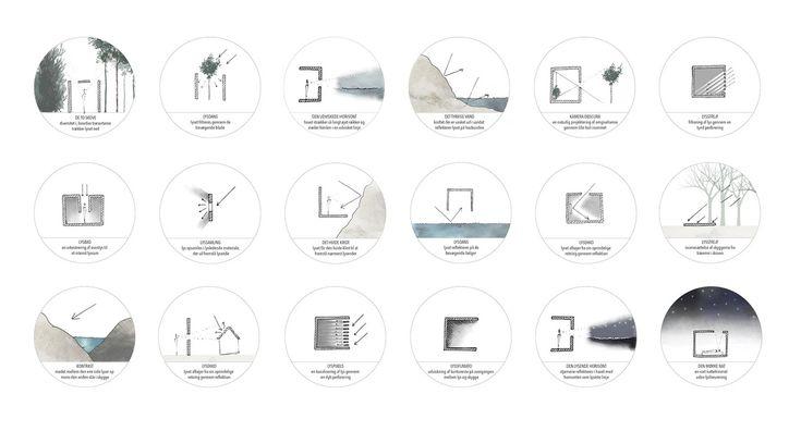 Light scenarios diagrams