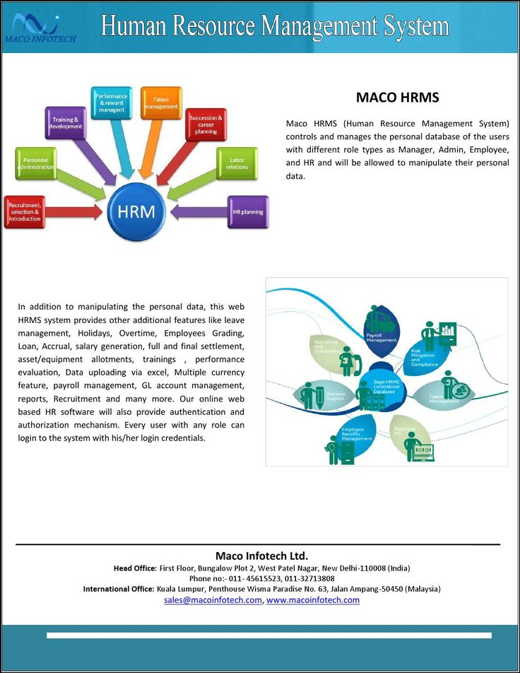 Maco Human Resource Management System Full Features