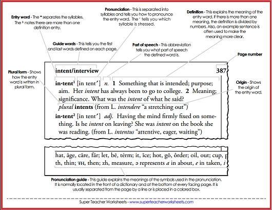 36 best Language Arts Super Teacher Worksheets images on – Smart Teacher Worksheets