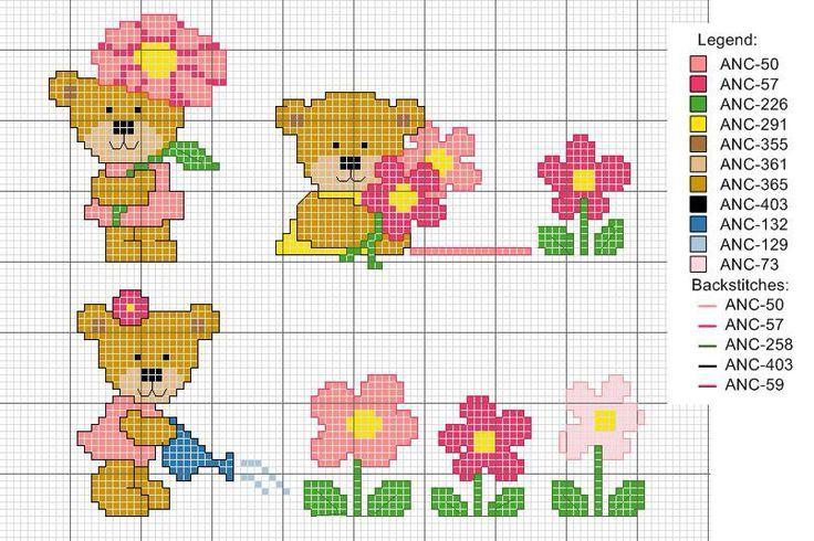 Teddy bear garden baby girl cross stitch pattern. Osito jardín punto de cruz niña