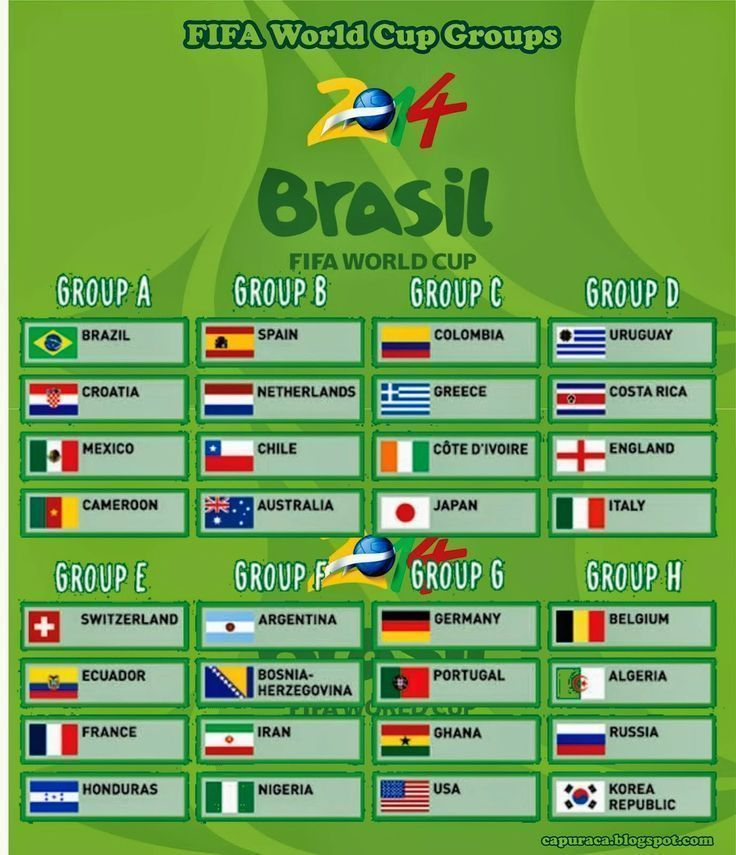 Free Download FIFA World Cup 2014 Groups | FIFA World Cup 2014 Schedule, Fixture...