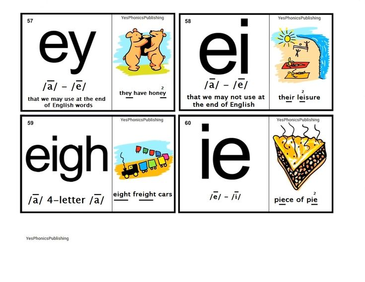 Orton-Spalding Phonograms - Illustrated Flash Cards - 'ey', 'ei', 'eigh', 'ie'
