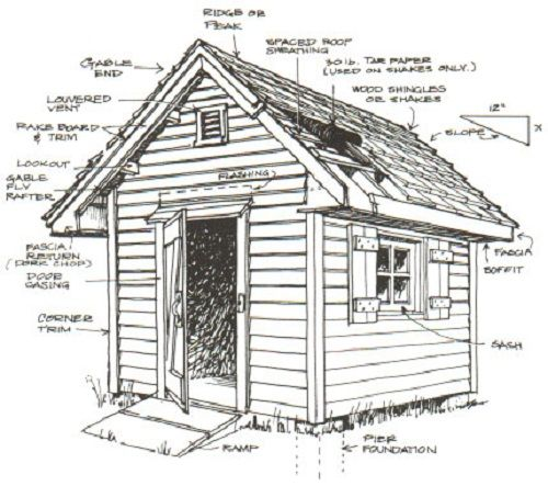 Halifax Shed Building Permit together with Pvc Canopy furthermore 30x72 Pole Machine Shed Plans Blueprints together with lesterbuildings as well 30x72 Pole Machine Shed Plans Blueprints. on building a lean tool shed