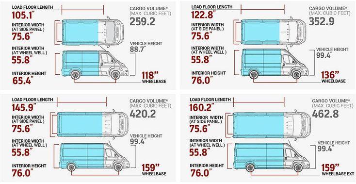 Jeff Belzer Ford >> ram promaster interior cargo dimensions - Google Search ...