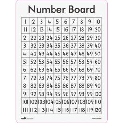 Dry Erase Boards 120 Number Grid Set of 30