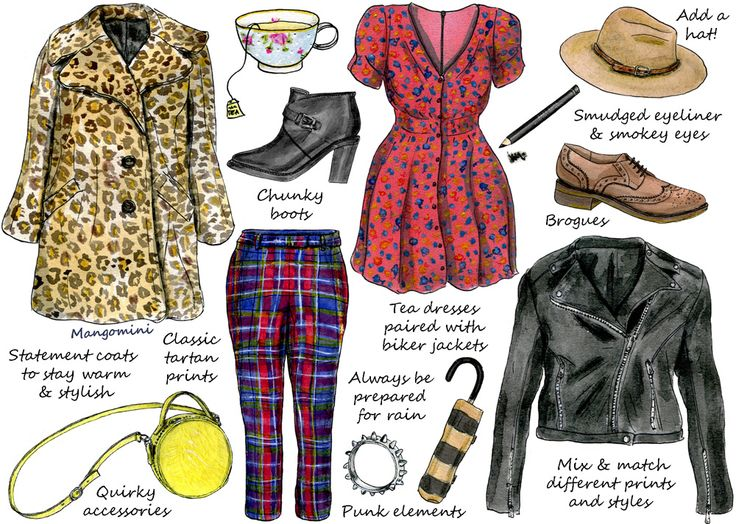 Hello Giggles : How To Do British Style -Mangomini's Illustrated How-Tos