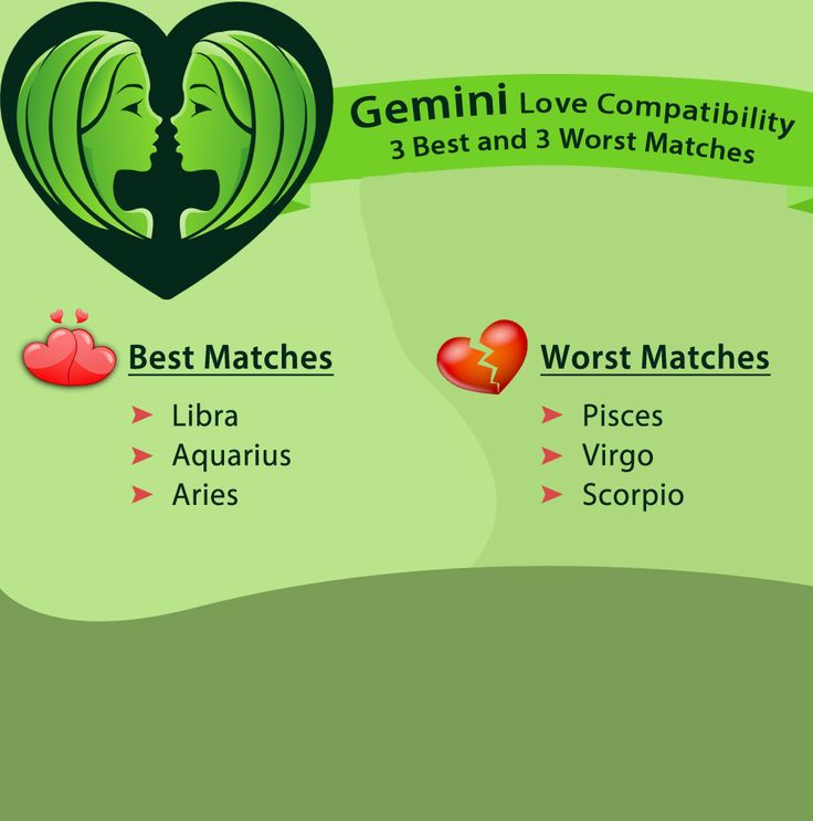 Gemini Love Compatibility: Best & Worst Matches