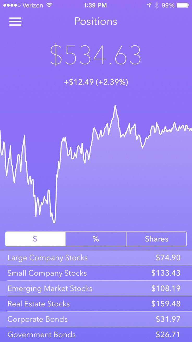 Acorns - Invest Spare Change into Stocks | Pttrns