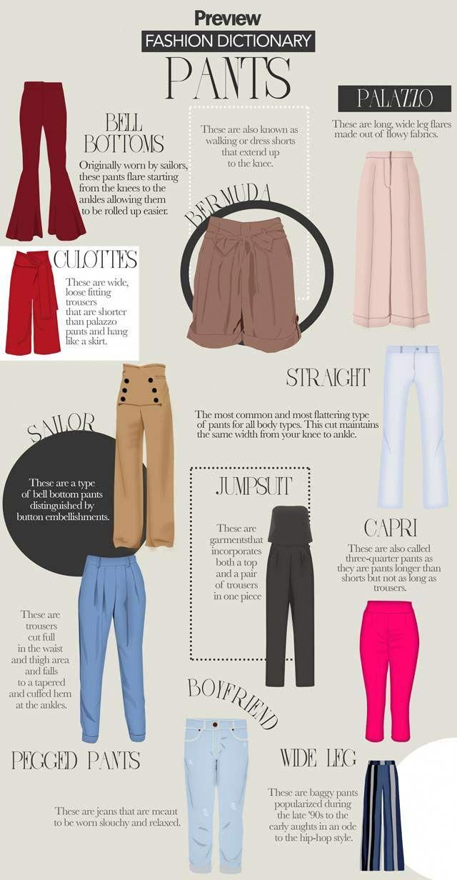 Fashion Dictionary The Different Types Of Pants You Need To Know Preview Ph Fashion Vocabulary Fashion Terminology Fashion Dictionary