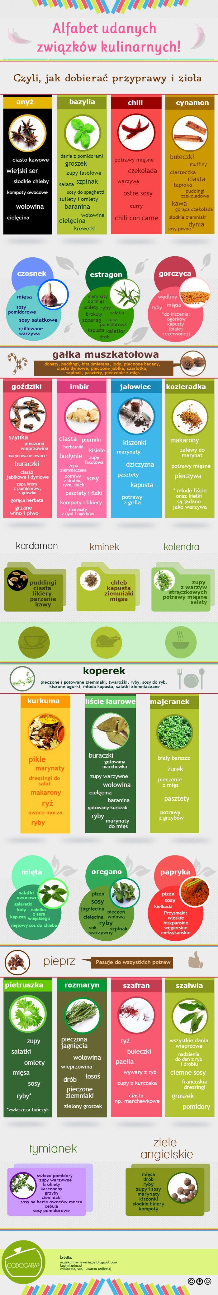 Jak łączyć przyprawy i zioła…