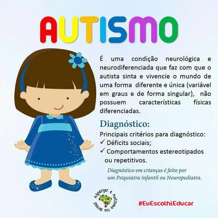 O que é Autismo?    #autismo    Existem alguns problemas que envolvem a infância e a qual precisamos conhecer, para ajudar as crianças e adolescentes a nossa volta. Vamos postar nos próximos dias: Dislexia, Autismo, Síndrome de Tourett, Síndrome de Asperger, Transtorno do Déficit de Atenção com Hiperatividade (TDAH), Transtorno Bipolar, Transtorno Opositivo Desafiador (TOD), Altas Habilidades, e Esquizofrenia Infantil.    Lembramos que um outro problema, que é uma pandemia mundial é a…