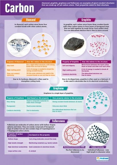 Worksheet - Carbon Dating by CSnewin