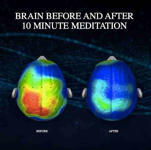 Most people seem to think meditation is only a spiritual practice that spiritual people use to 'find themselves'. This could not be further from the truth. When practiced correctly it has amazing effects for both your mental and physical health. In the video you are about to watch neuroscientist Sara Lazar carried out an experiment which showed…