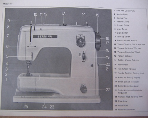 sewing machine instructions for beginners
