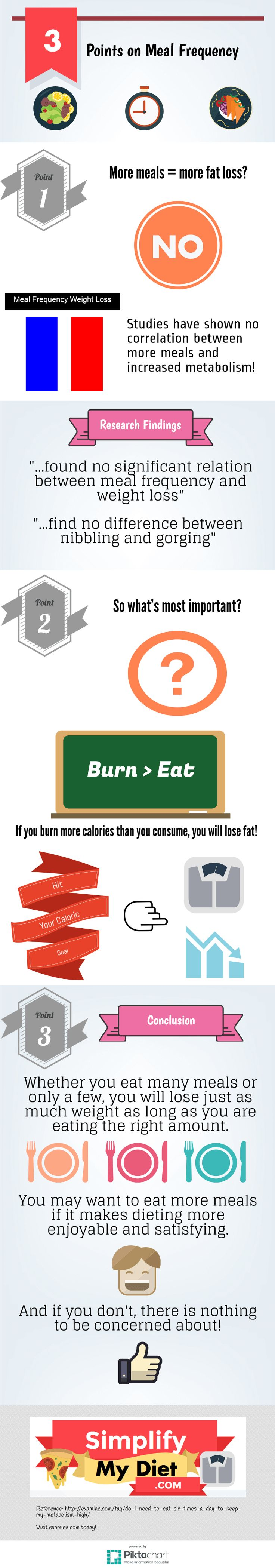 what are the best foods for burning belly fat