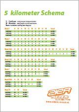 Zier Running | Dé hardloopspeciaalzaak | zierrunning.nl