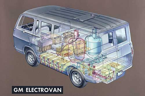 1966 GM Electrovan - First Hydrogen Fuel Cell Vehicle - Diagram