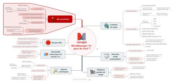 Le logiciel Mindjet Mindmanager a présenté ça dernière version Mindjet Mindmanager 15 !  Quelles sont les nouveautés ? Les Améliorations ? Qu'en pensons-nous ?   Toutes réponses à ces questions dans cette map !  http://bit.ly/1DaGS5Z