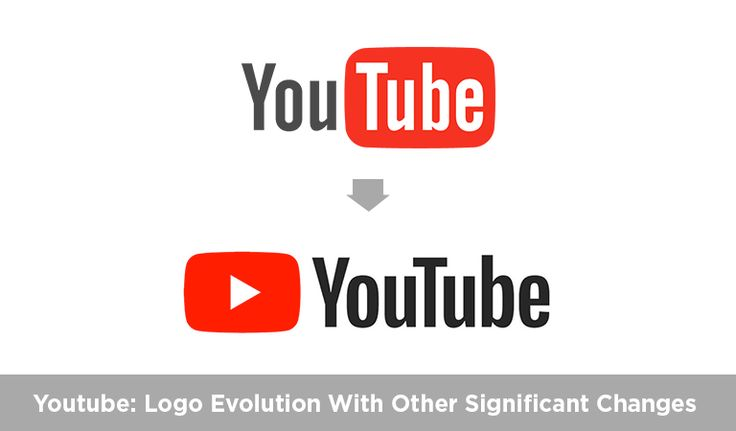 YouTube: Logo Evolution With Other Significant Changes #Youtube #NewLogo #YoutubeNewLogo #YouTubeLogo #LogoEvolution #Branding #Google #Video