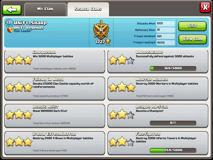 The Top 50 Gold and Dark Elixir Looters in Clash of Clans - Page 43