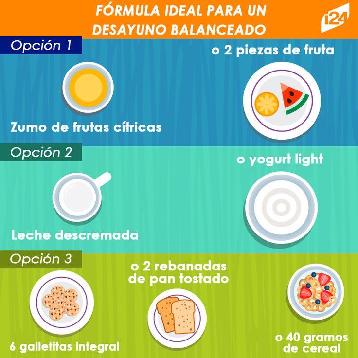 El desayuno es la comida más importante del día, hazla adecuadamente #Desayuno #Recetas #Light #Saludable
