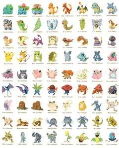 Image Search Results for pokemonOriginals Pokemon, Pokemon Birthday, Catching Ems, Pokemon Character, Pokémon Pokemon, Gotta Catching, Coleman Awsomen, Awsome Stuff, Pokemon Stuff