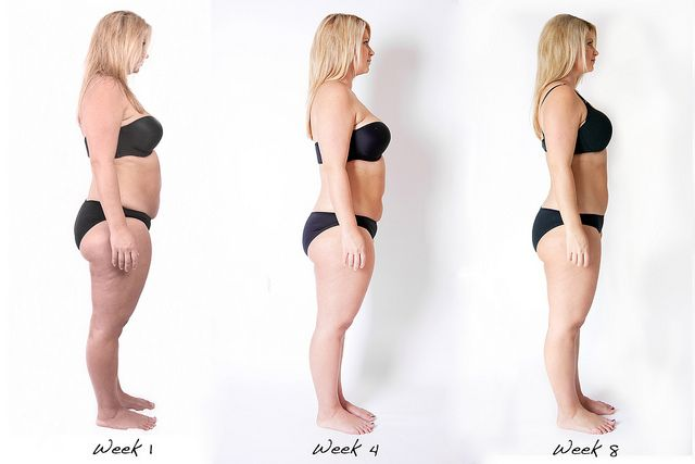 How to Lose 20 lbs. of Fat in 30 Days… Without Doing Any Exercise