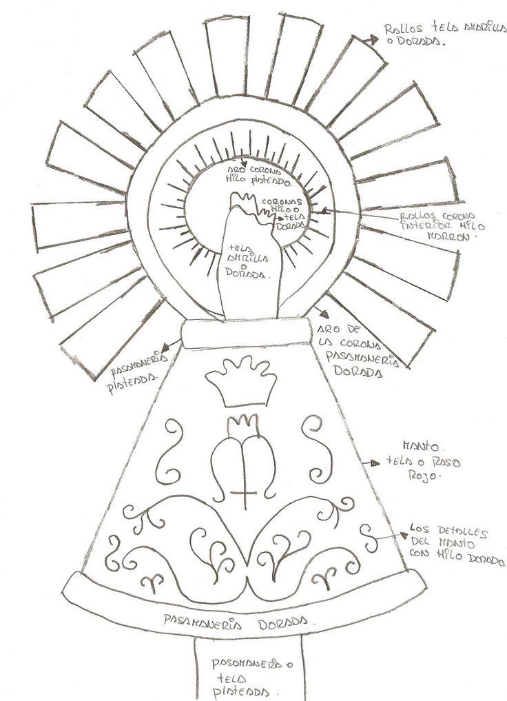 Las chorradikas de Laury: Virgen del Pilar para bordar, apliques o colorear