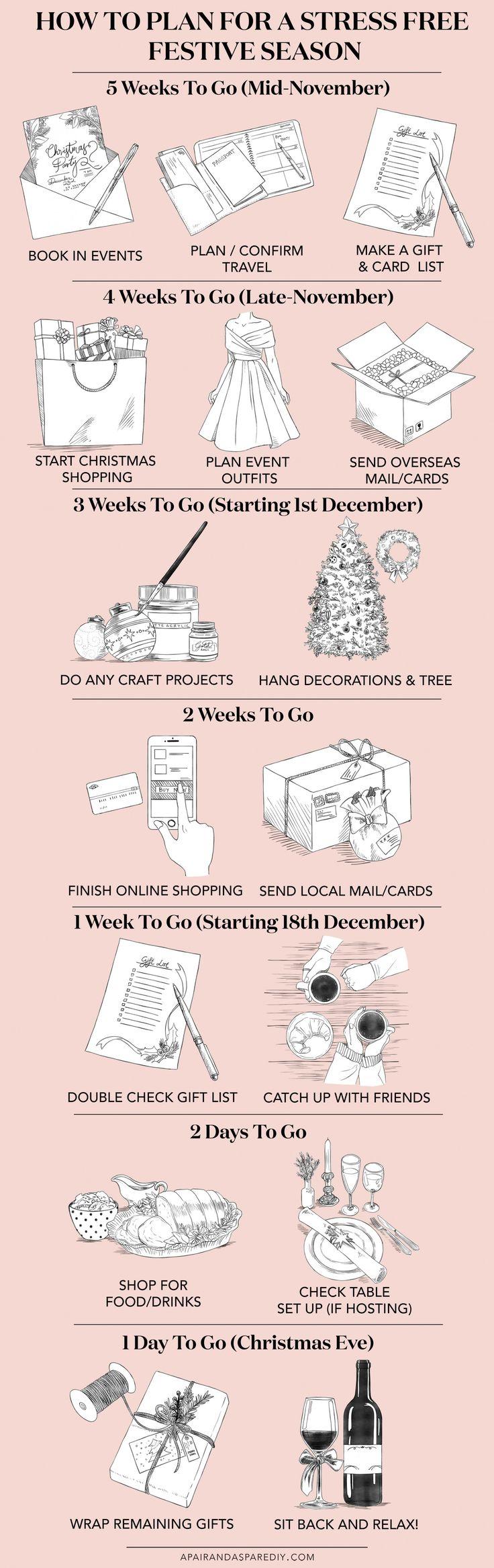 How to plan for a stress free festive season. Christmas Checklist