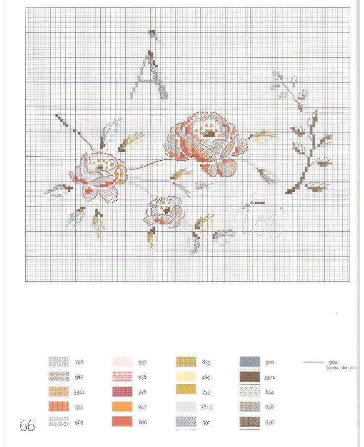 HELENE LE BERRE Le langage des fleurs