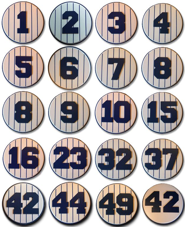 Set of 20 Large Numbers Plaques | Yankees Room