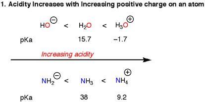 5 Key Factors To Determine Acid Strength