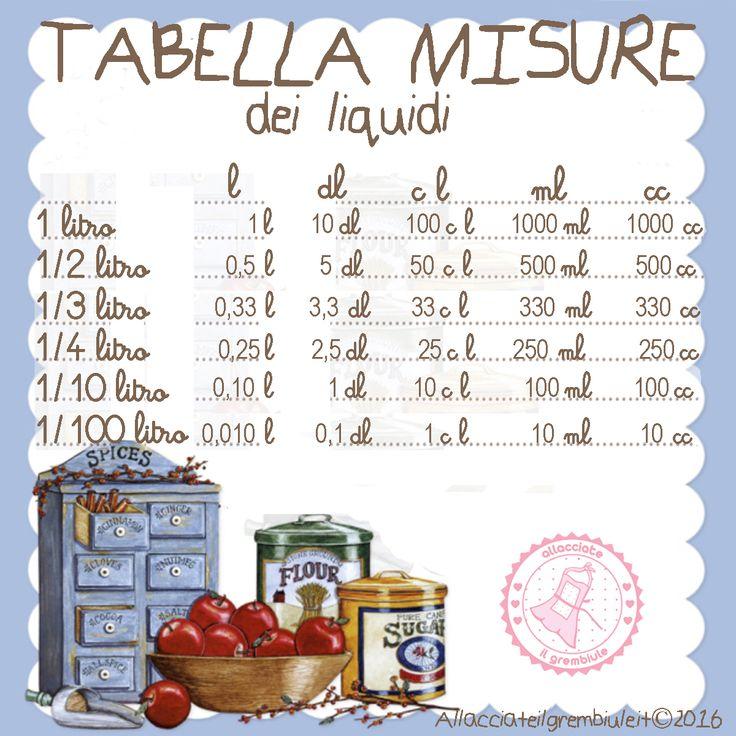 Trucchi in cucina, consigli, curiosità, tabelle e tutto quello che dovete sapere sugli alimenti, le calorie. Non perdete questa raccolta.