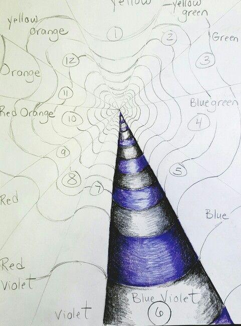 Op art colorwheel 7th grade Lowell Middle School Art Ed Central Wooley