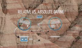 Relative Dating vs. Absolute Dating Explanation
