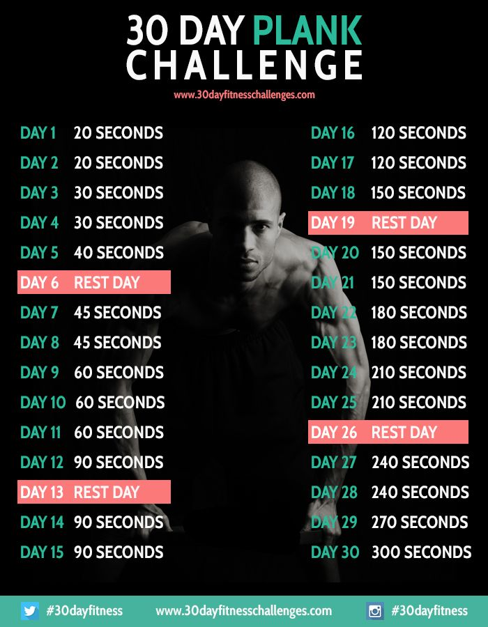 30 Day Plank Challenge Fitness Workout Chart - I will get a toned stomach!!