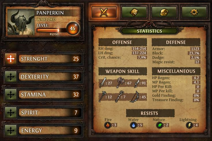 Dungeon Hunter Character Sheet by Panperkin on DeviantArt