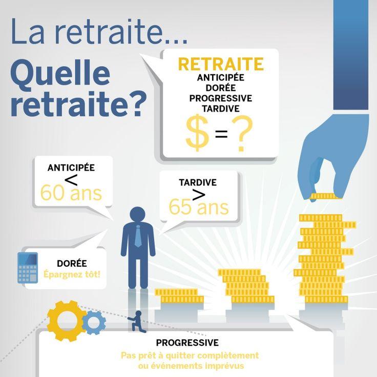 Pour quel type de retraite vous préparez-vous?  Anticipée, dorée, progressive, tardive?  Lisez notre article complet sur le sujet: http://blogue.lacapitale.com/retraite/quelle-retraite?scext=592