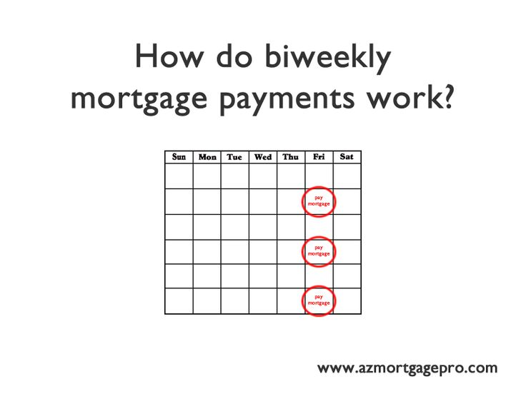 Biweekly payments help pay down a mortgage over time faster than monthly payments.