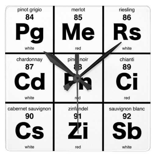 wine time periodic table square wall clock - Periodic Table Zi