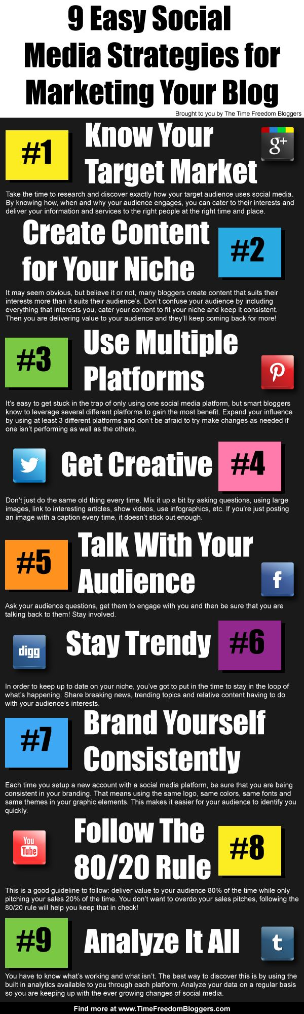 The importance of using social media to market your blog is growing and if you're not utilizing it correctly, then your blog could really be missing out. Follow these 9 quick and easy strategies to make the most out of your social media marketing and make way for the new traffic!
