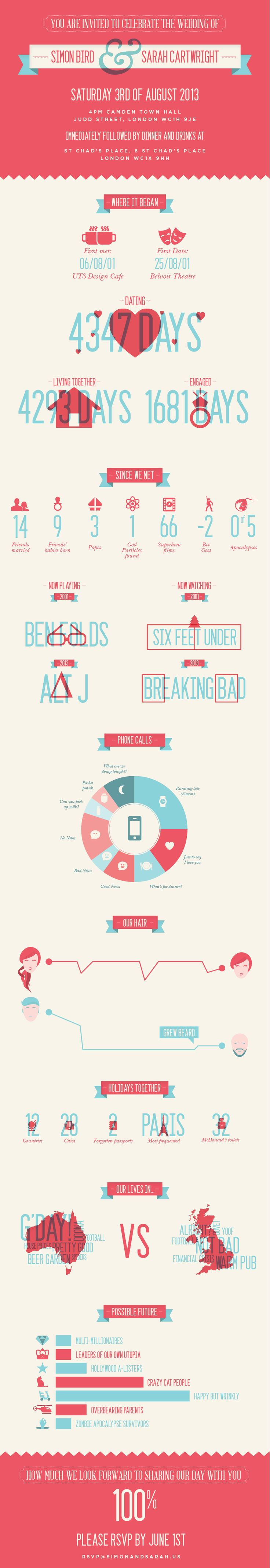 Awesome wedding invitation in the style of an infographic, #design & #typography are amazing