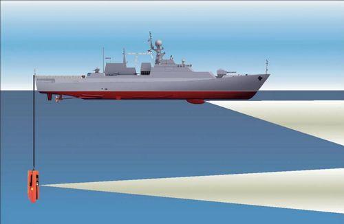Военно-морской флот закупит гидроакустические комплексы семейства «Кряква»