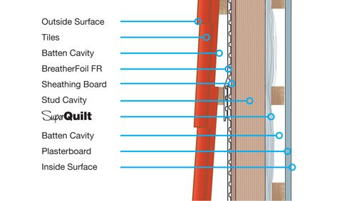 Under Joist Application Loft Details Pinterest