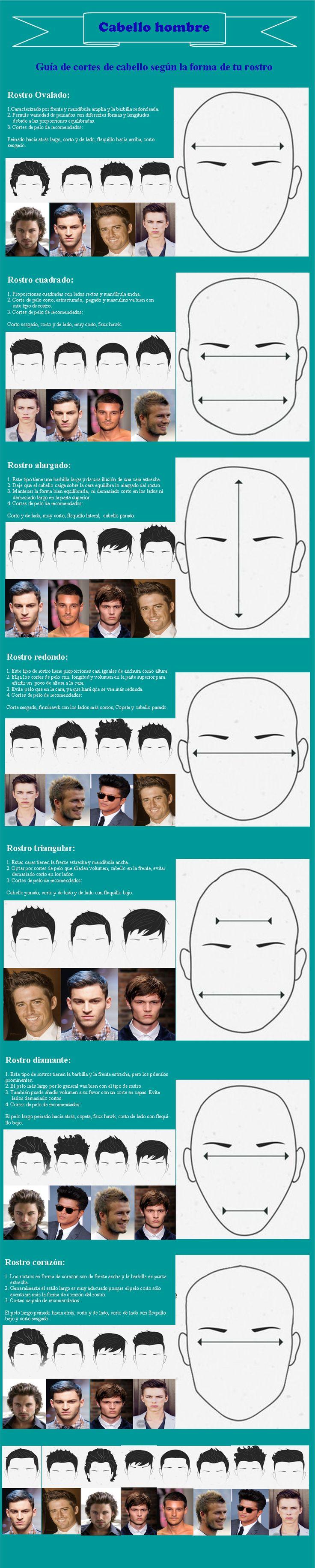 Cortes de cabelo de acordo com formato do rosto