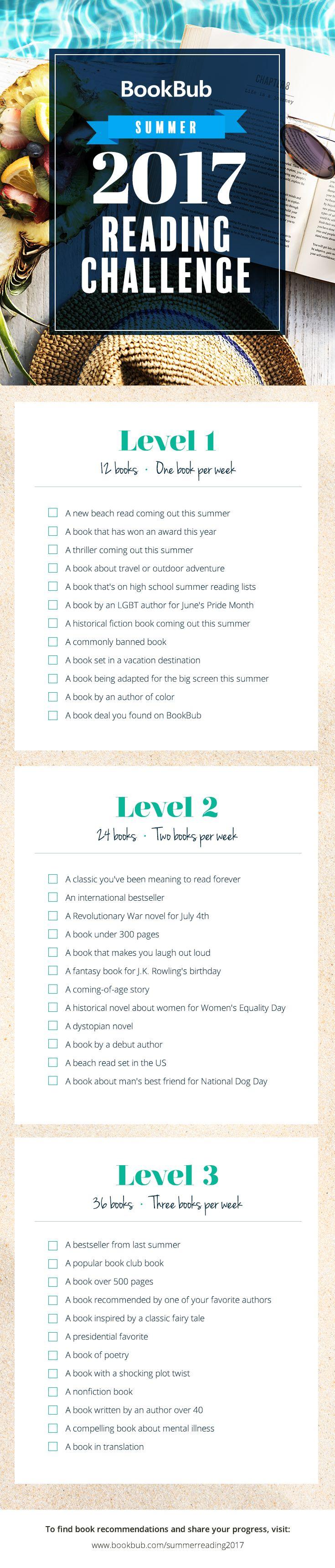 Best 25+ Book challenge ideas on Pinterest   Reading challenge ...