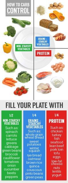 The smarter way to fill your plate when cutting carbs :D