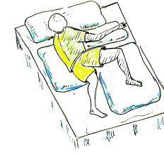56 best images about la fisioterapia on pinterest search - Mobilizzazione paziente emiplegico letto carrozzina ...